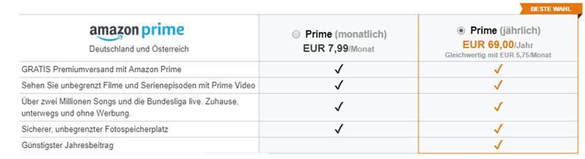 Amazon Prime jährliche monatliche Zahlweise