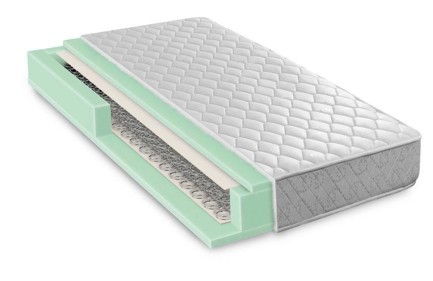 Matratzenbezug einer Federkernmatratze